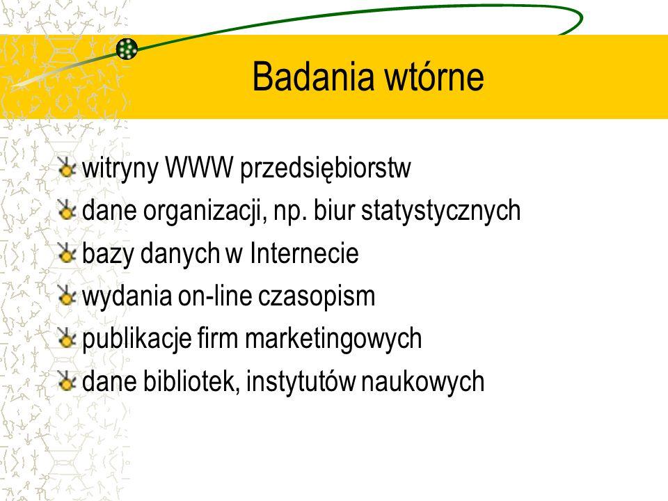 Badania wtórne witryny WWW przedsiębiorstw