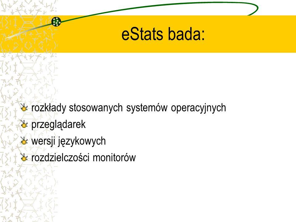 eStats bada: rozkłady stosowanych systemów operacyjnych przeglądarek