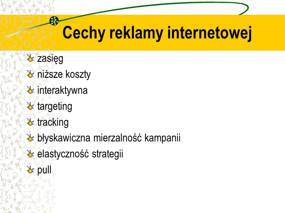 Cechy reklamy internetowej