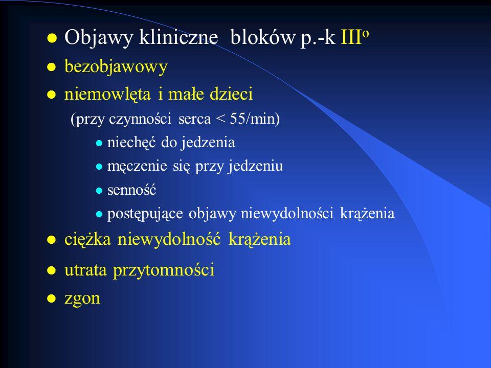Objawy kliniczne bloków p.-k IIIo