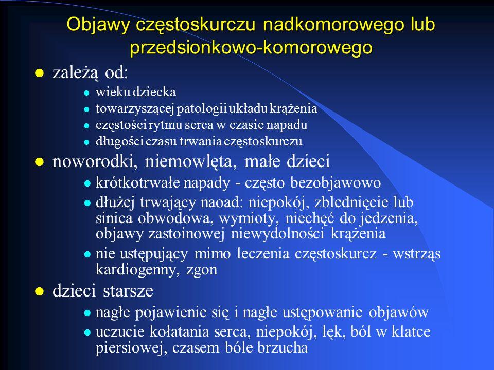 Objawy częstoskurczu nadkomorowego lub przedsionkowo-komorowego