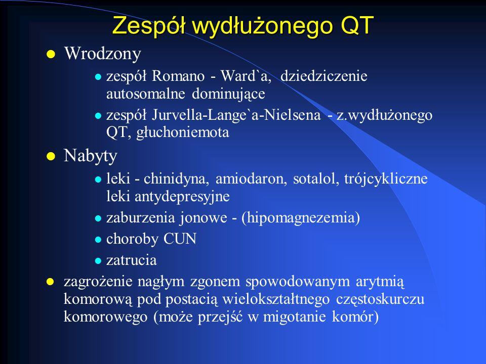 Zespół wydłużonego QT Wrodzony Nabyty