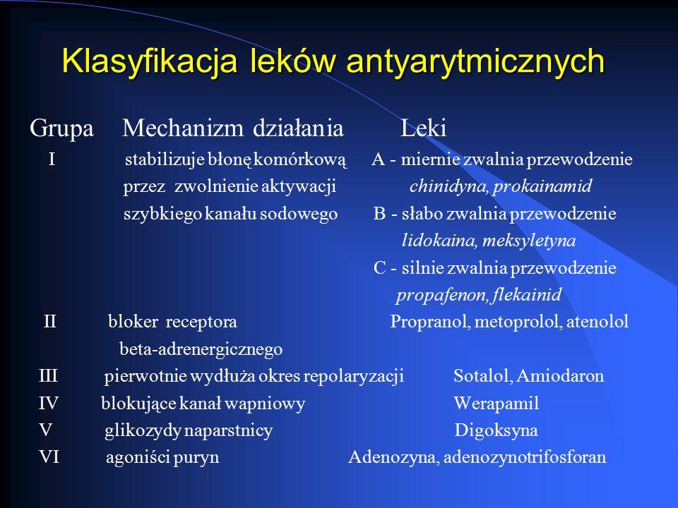 Klasyfikacja leków antyarytmicznych