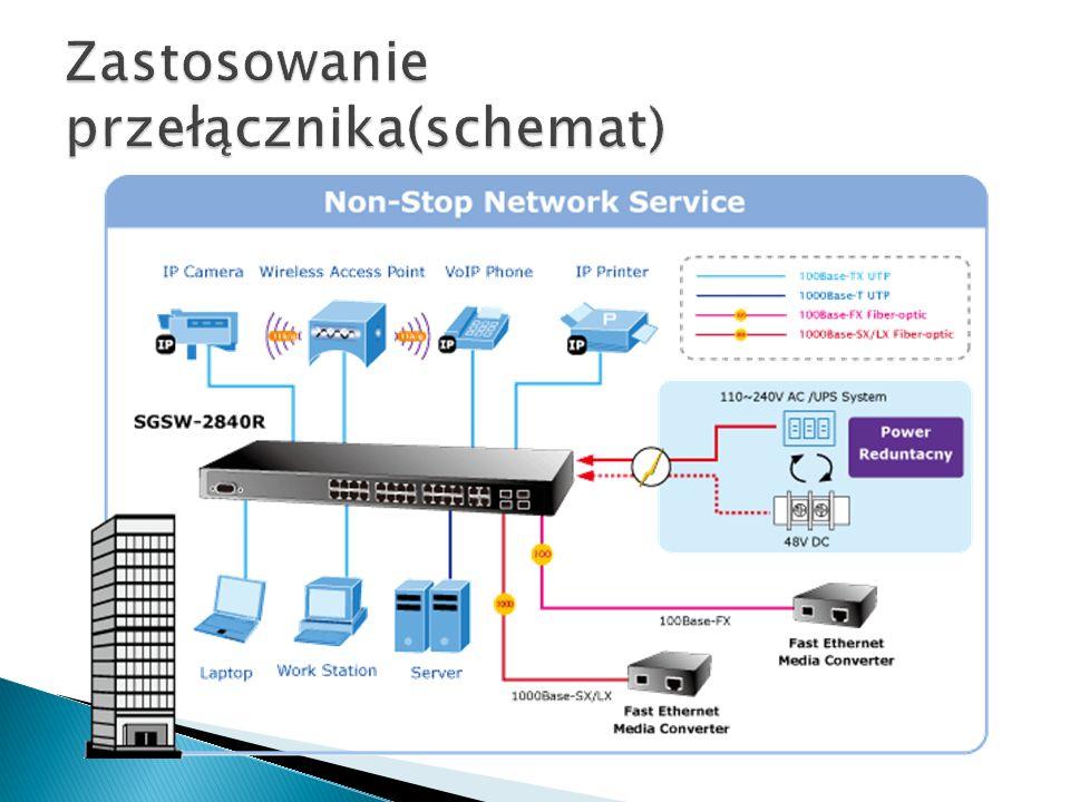 Zastosowanie przełącznika(schemat)