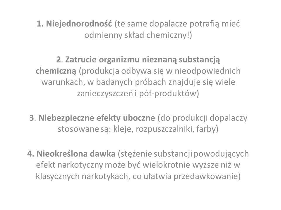 1. Niejednorodność (te same dopalacze potrafią mieć odmienny skład chemiczny!)