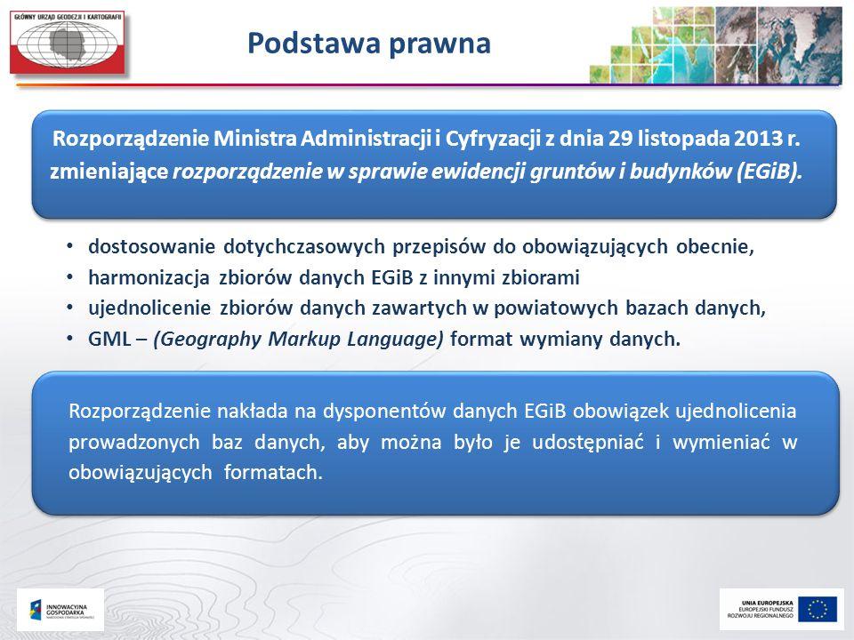 Podstawa prawna Rozporządzenie Ministra Administracji i Cyfryzacji z dnia 29 listopada 2013 r.