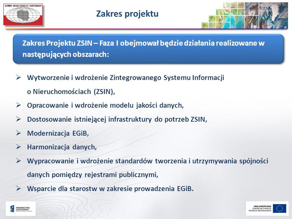 Zakres projektu Zakres Projektu ZSIN – Faza I obejmował będzie działania realizowane w następujących obszarach:
