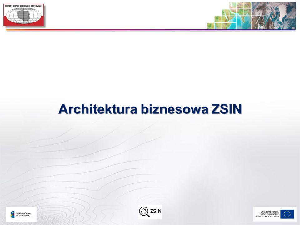 Architektura biznesowa ZSIN