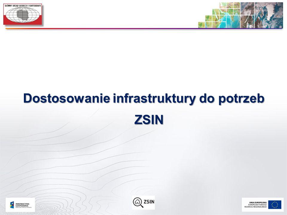 Dostosowanie infrastruktury do potrzeb ZSIN