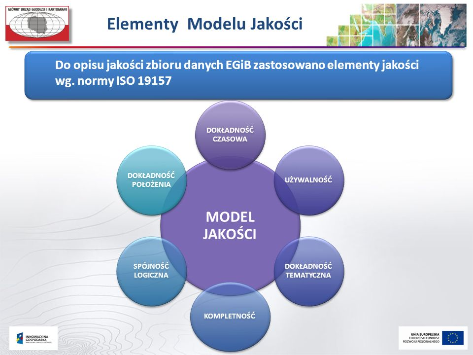 Elementy Modelu Jakości