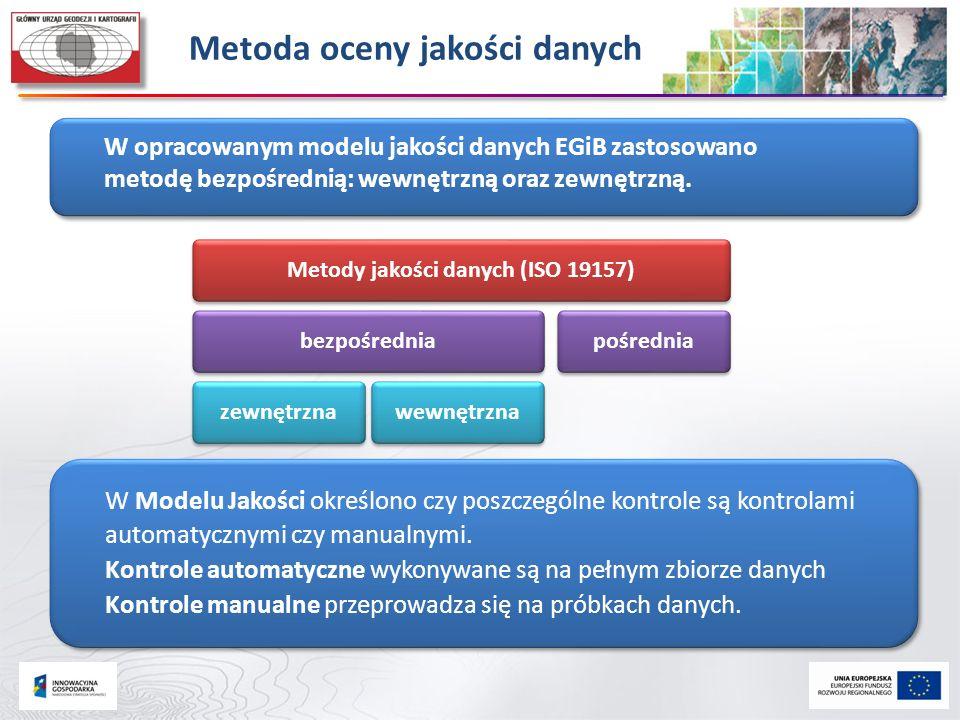 Metoda oceny jakości danych