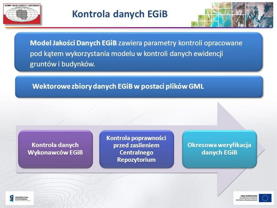 Kontrola danych EGiB