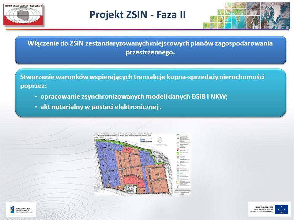 Projekt ZSIN - Faza II Włączenie do ZSIN zestandaryzowanych miejscowych planów zagospodarowania przestrzennego.