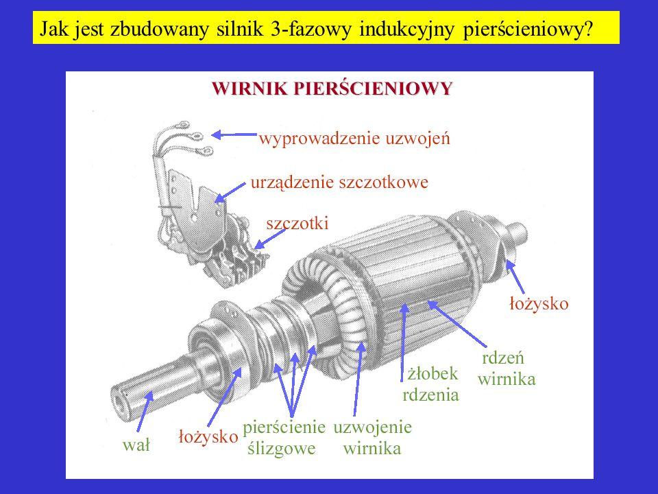 Jak jest zbudowany silnik 3-fazowy indukcyjny pierścieniowy
