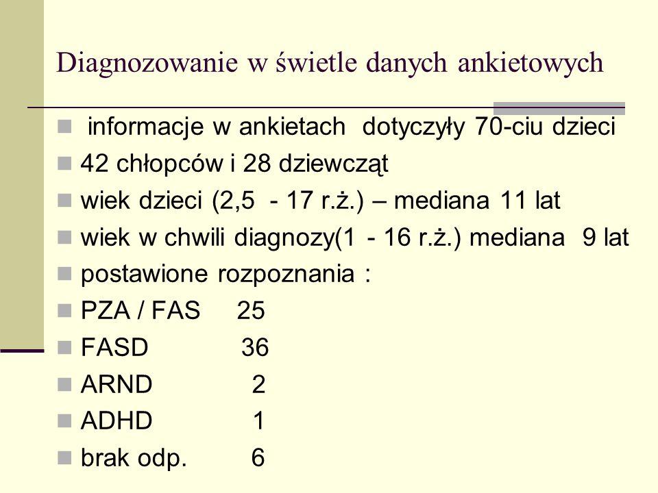 Diagnozowanie w świetle danych ankietowych