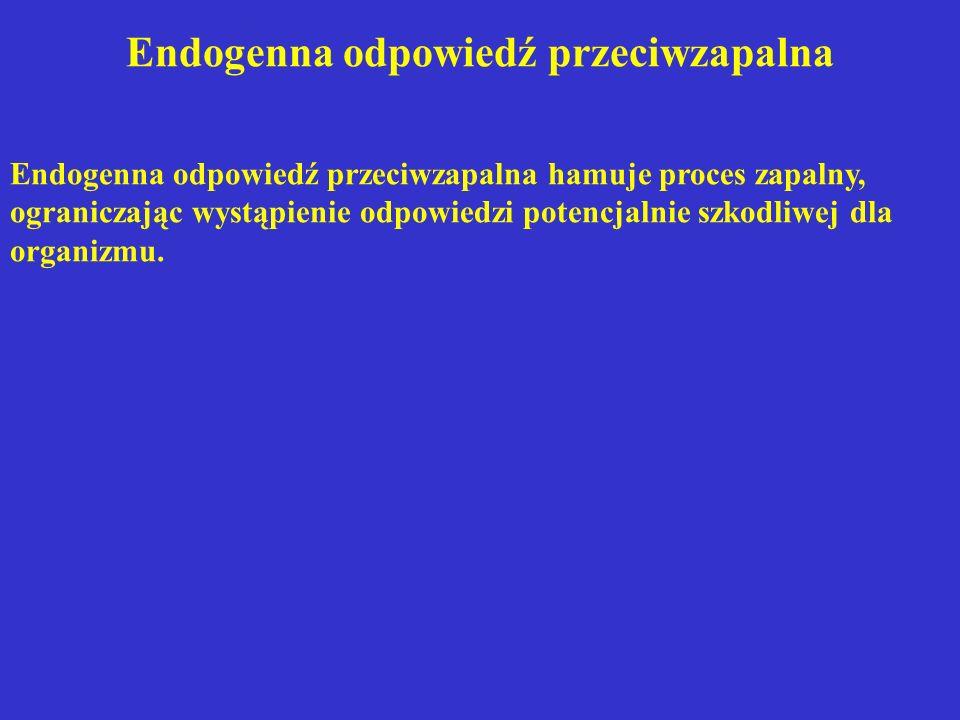 Endogenna odpowiedź przeciwzapalna