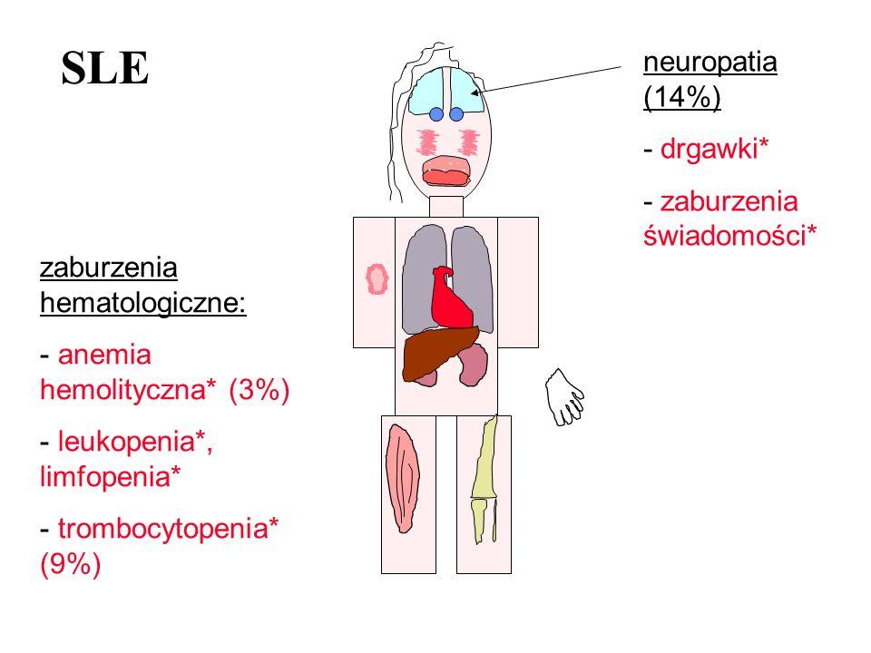 SLE neuropatia (14%) - drgawki* - zaburzenia świadomości*
