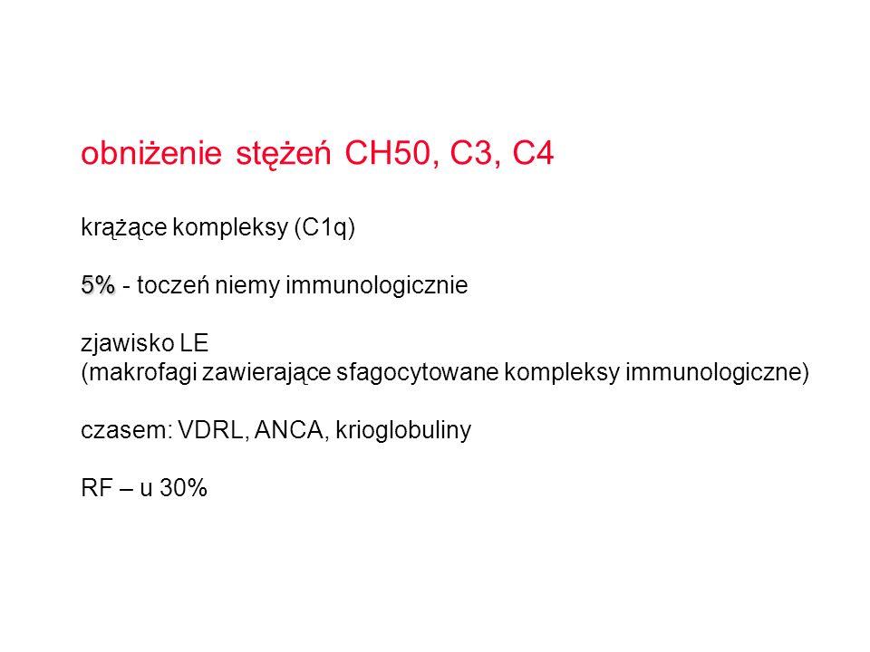 obniżenie stężeń CH50, C3, C4 krążące kompleksy (C1q)