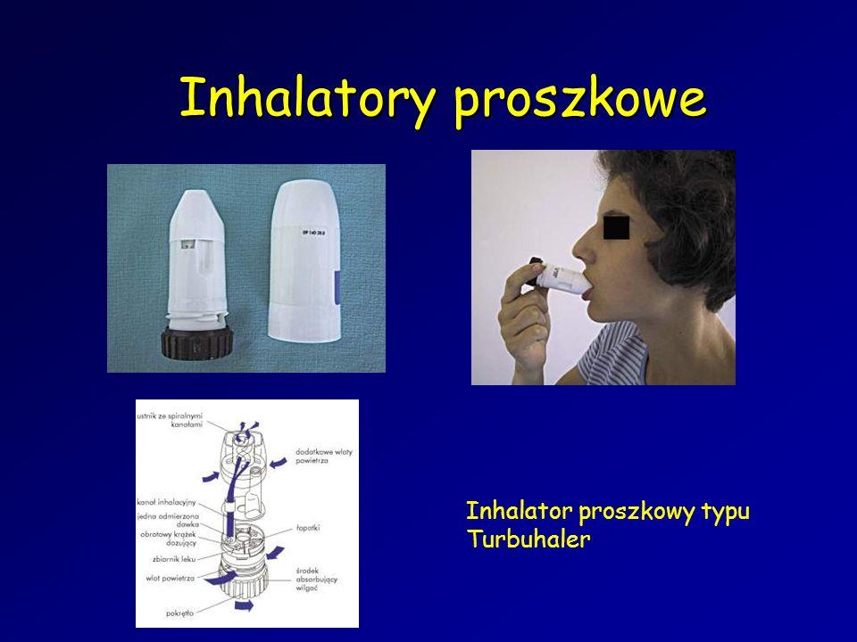 Inhalatory proszkowe Inhalator proszkowy typu Turbuhaler