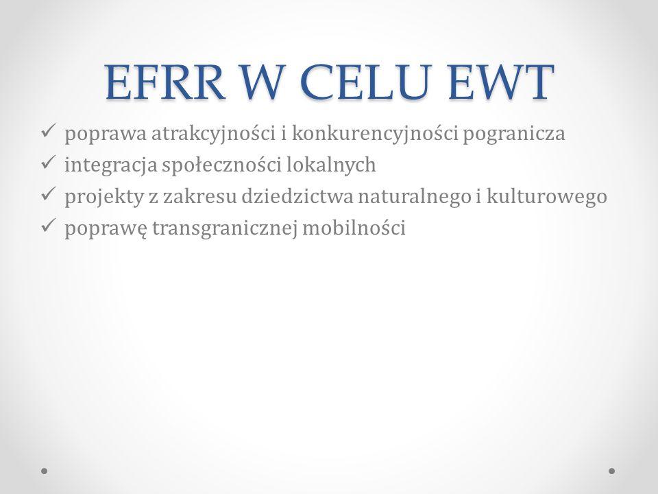 EFRR W CELU EWT poprawa atrakcyjności i konkurencyjności pogranicza