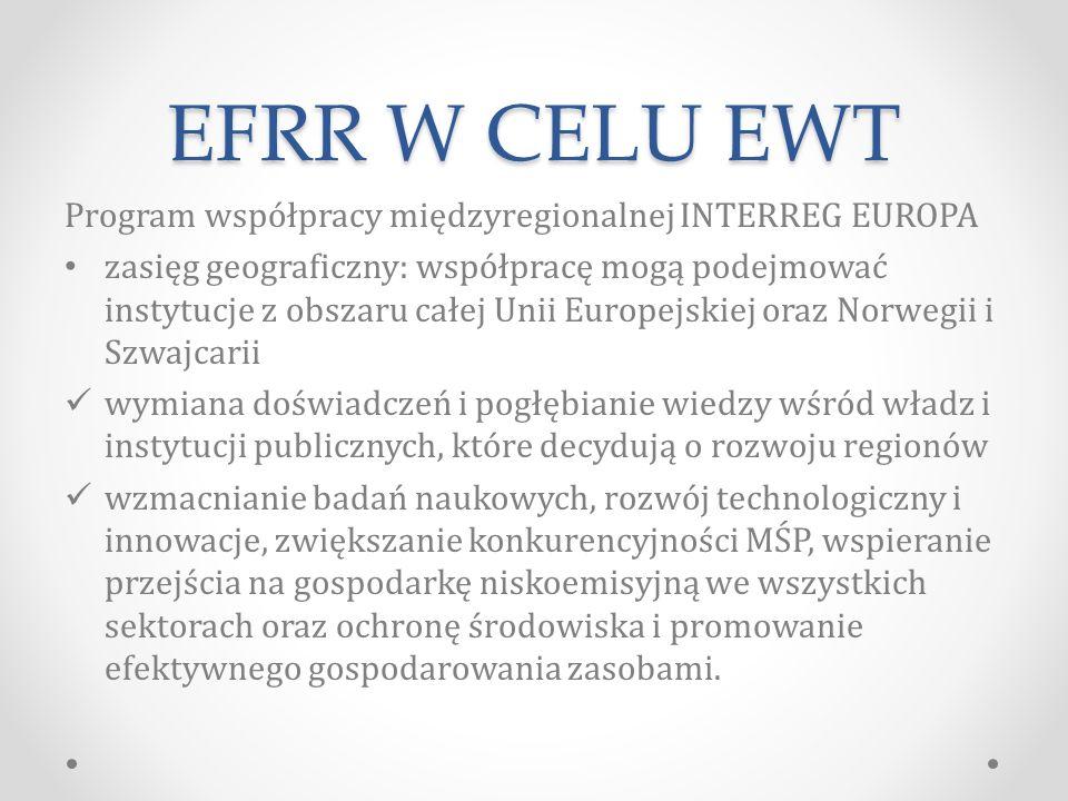EFRR W CELU EWT Program współpracy międzyregionalnej INTERREG EUROPA