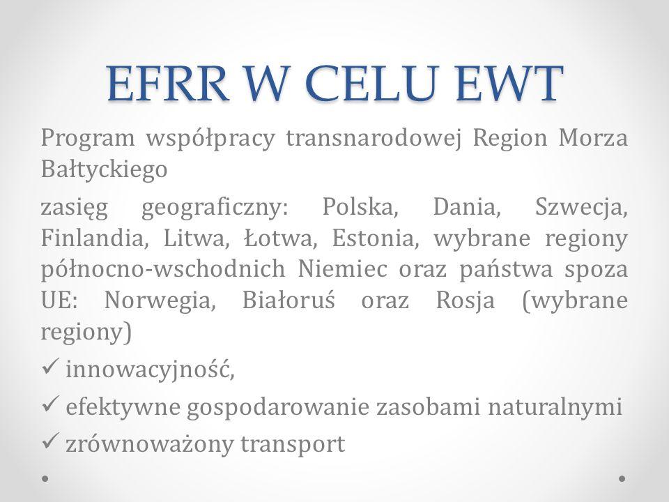 EFRR W CELU EWT Program współpracy transnarodowej Region Morza Bałtyckiego.