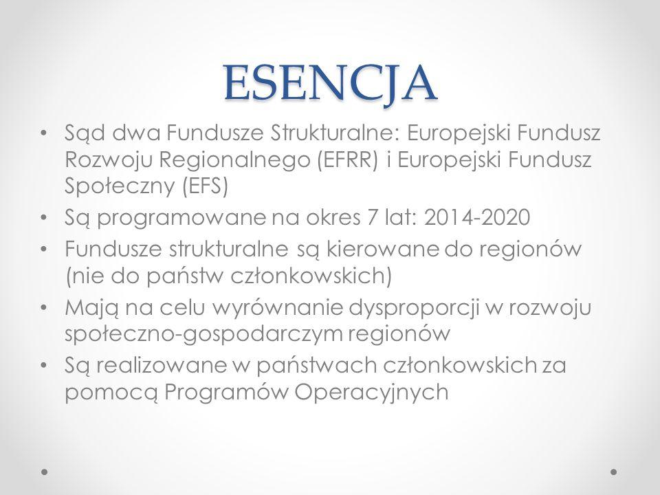 ESENCJA Sąd dwa Fundusze Strukturalne: Europejski Fundusz Rozwoju Regionalnego (EFRR) i Europejski Fundusz Społeczny (EFS)