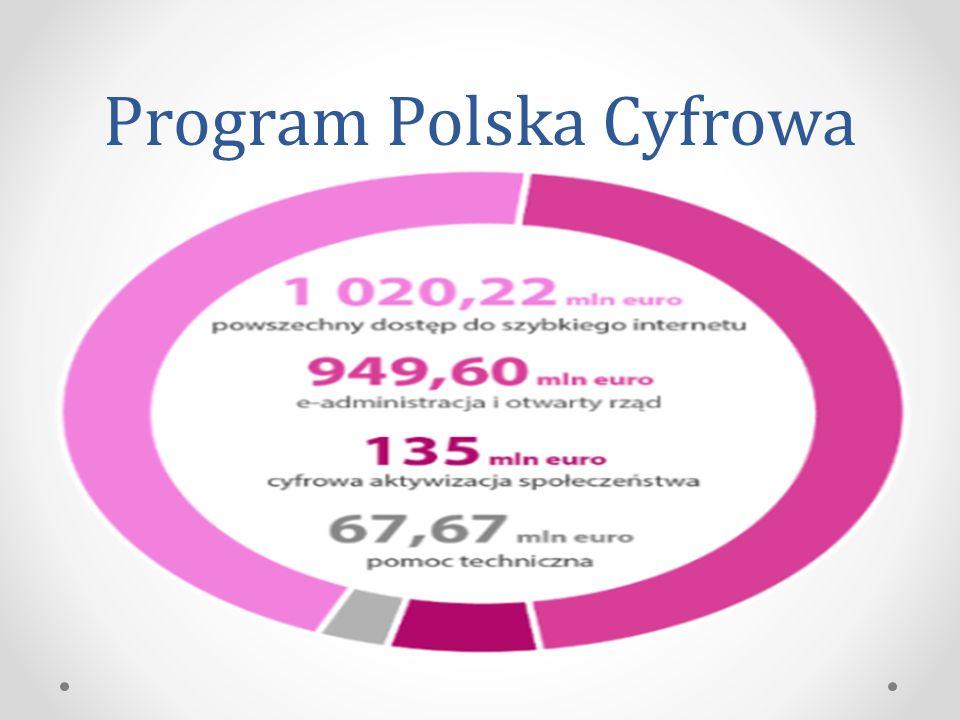 Program Polska Cyfrowa
