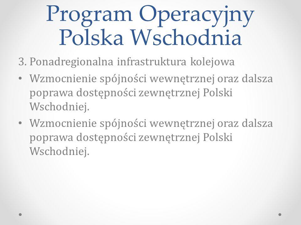 Program Operacyjny Polska Wschodnia