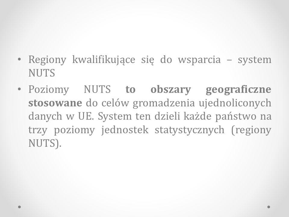Regiony kwalifikujące się do wsparcia – system NUTS