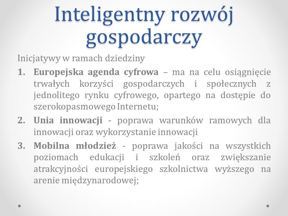 Inteligentny rozwój gospodarczy