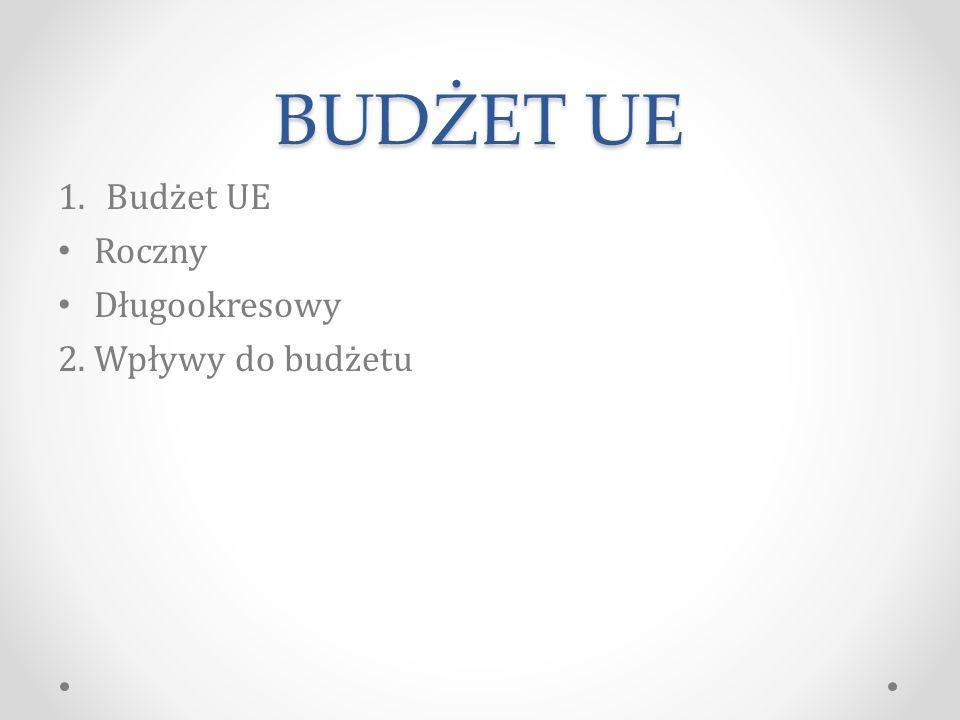 BUDŻET UE Budżet UE Roczny Długookresowy 2. Wpływy do budżetu