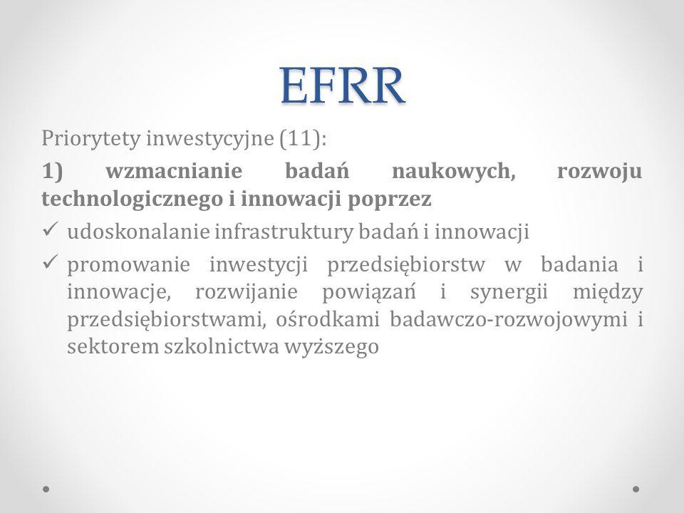 EFRR Priorytety inwestycyjne (11):