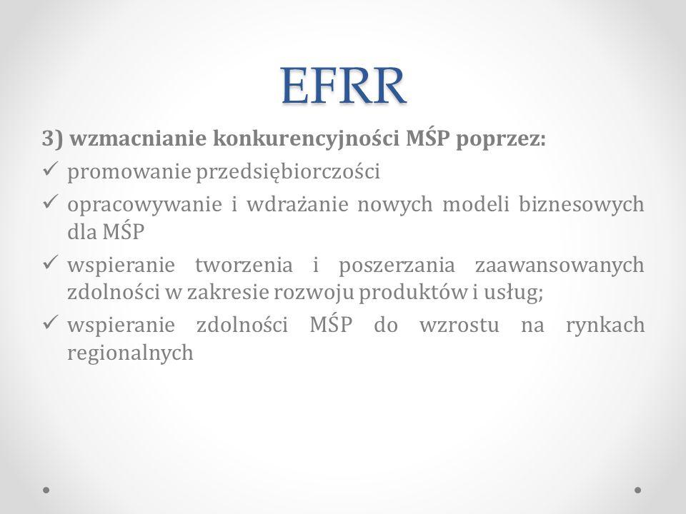 EFRR 3) wzmacnianie konkurencyjności MŚP poprzez: