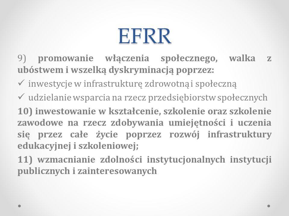 EFRR 9) promowanie włączenia społecznego, walka z ubóstwem i wszelką dyskryminacją poprzez: inwestycje w infrastrukturę zdrowotną i społeczną
