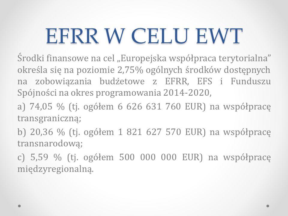EFRR W CELU EWT
