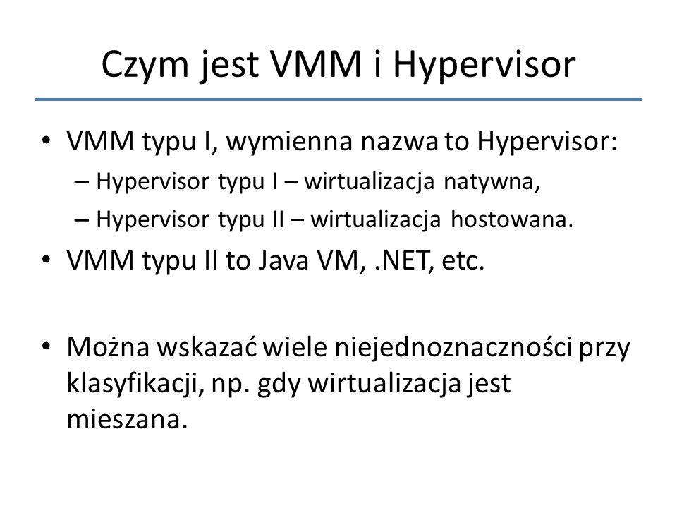 Czym jest VMM i Hypervisor