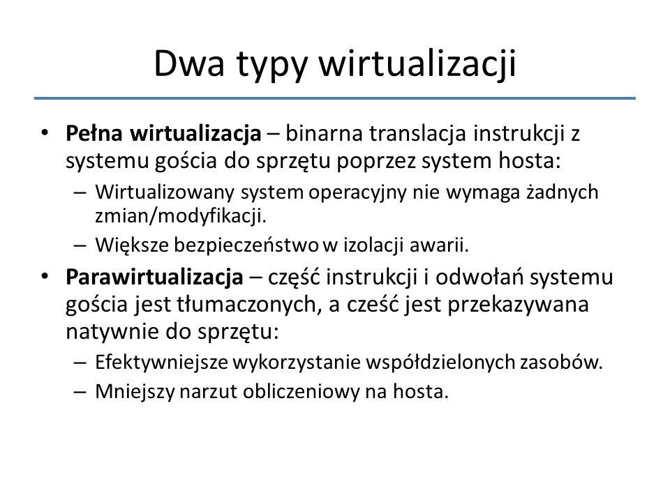 Dwa typy wirtualizacji
