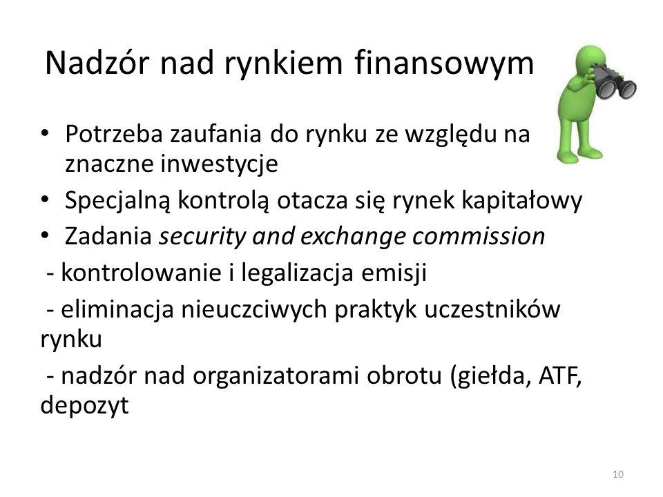 Nadzór nad rynkiem finansowym