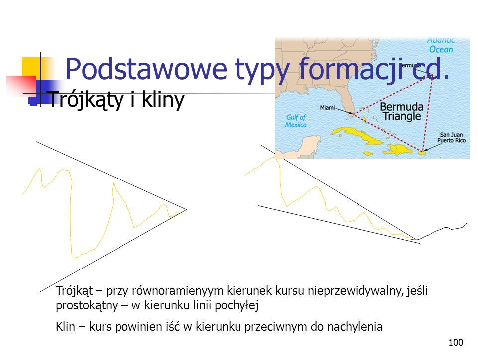 Podstawowe typy formacji cd.