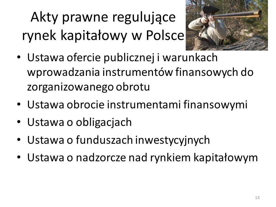 Akty prawne regulujące rynek kapitałowy w Polsce