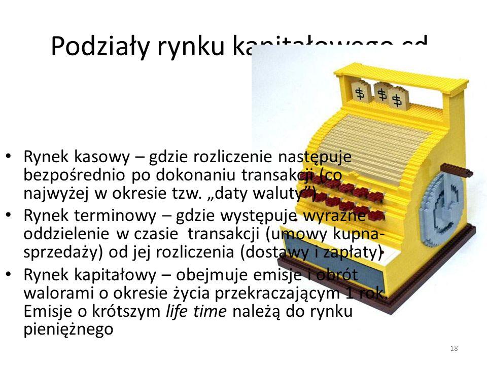 Podziały rynku kapitałowego cd.
