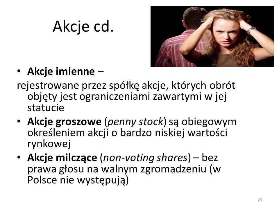 Akcje cd. Akcje imienne –
