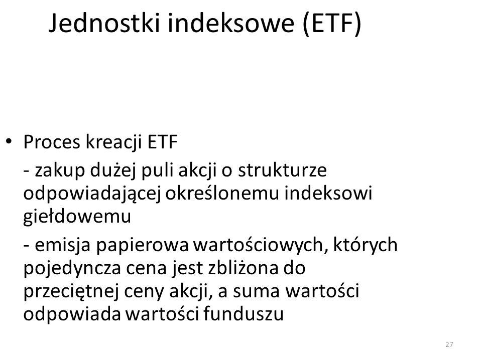 Jednostki indeksowe (ETF)