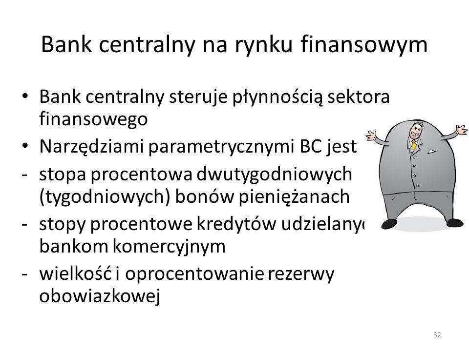 Bank centralny na rynku finansowym