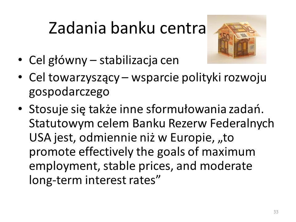 Zadania banku centralnego
