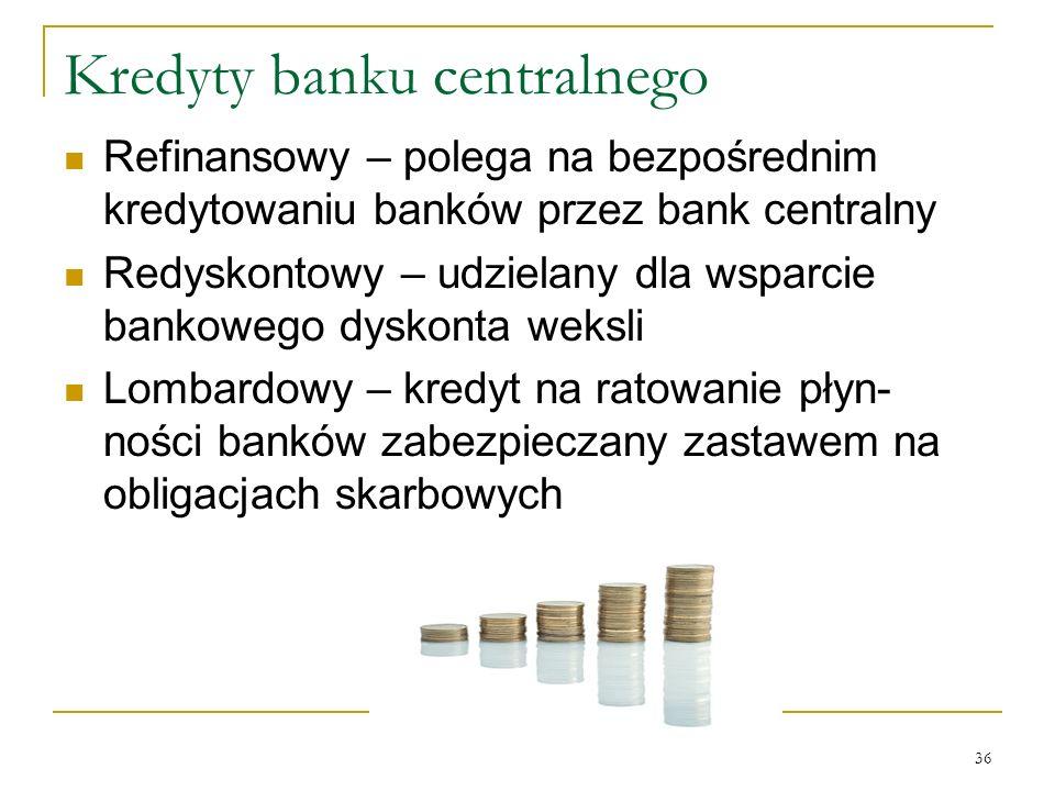 Kredyty banku centralnego