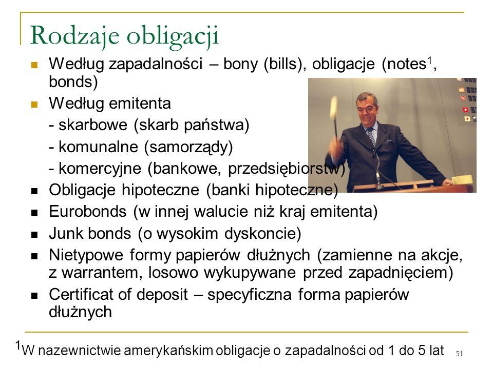 Rodzaje obligacji Według zapadalności – bony (bills), obligacje (notes1, bonds) Według emitenta. - skarbowe (skarb państwa)