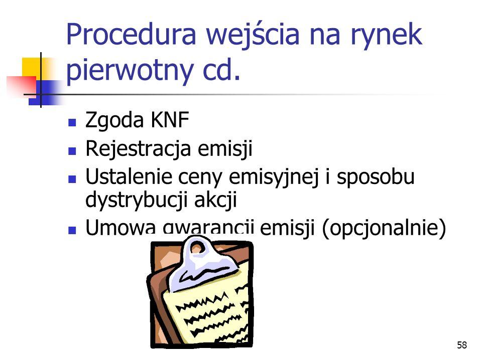 Procedura wejścia na rynek pierwotny cd.