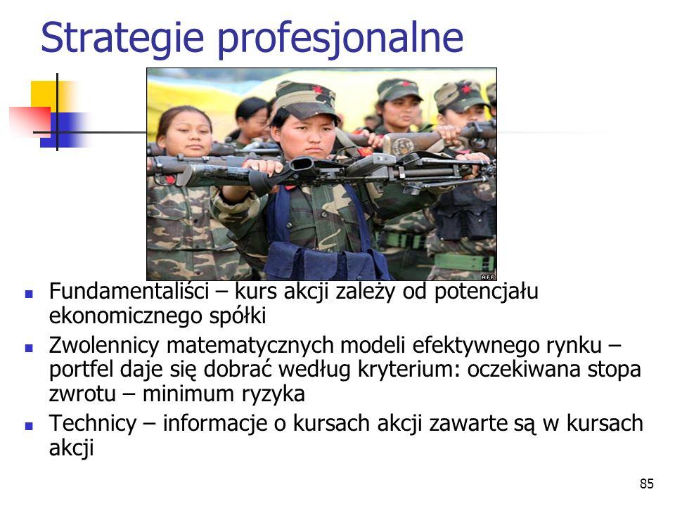 Strategie profesjonalne